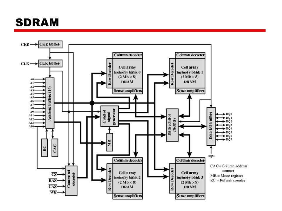memory cache internal external