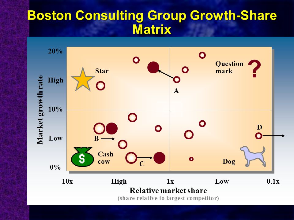 Marketing and corporate strategies - ppt download