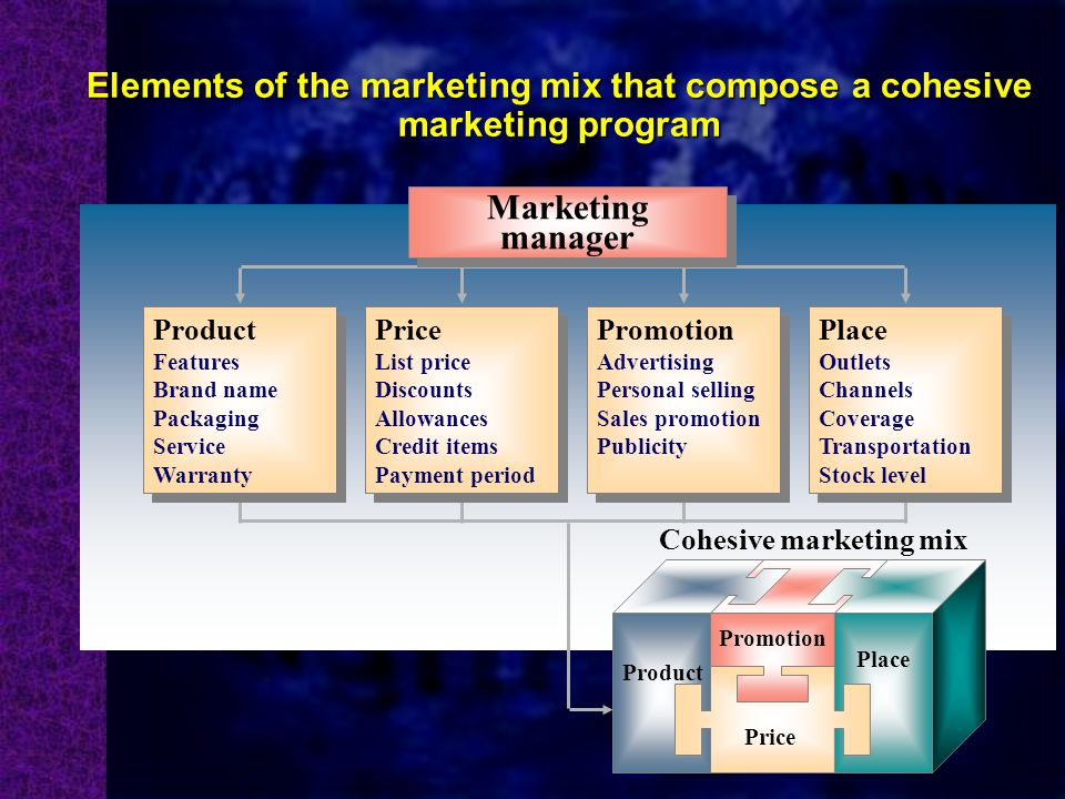 marketing mix petrol outlets Elements of retail marketing mix  retail management 3 retail in marketing channels  when multiple outlets are under common ownership it is called a.
