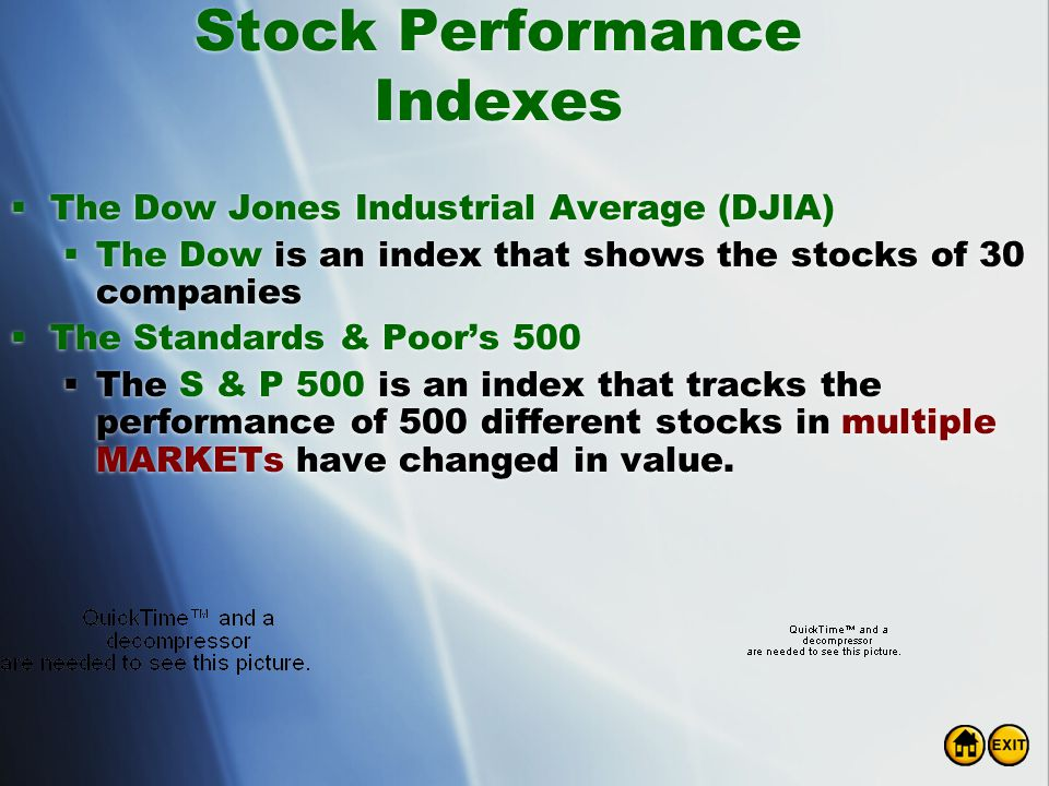 Stock Performance Indexes