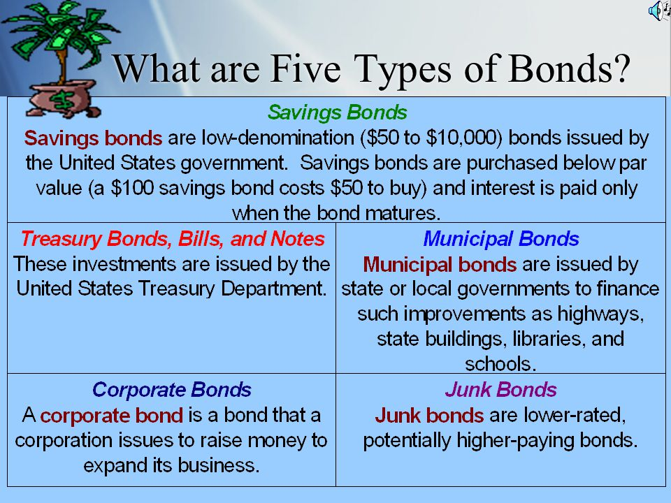 What are Five Types of Bonds