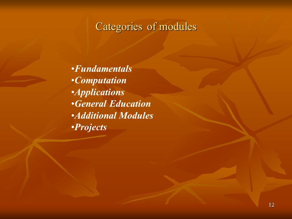Categories of modules Fundamentals Computation Applications