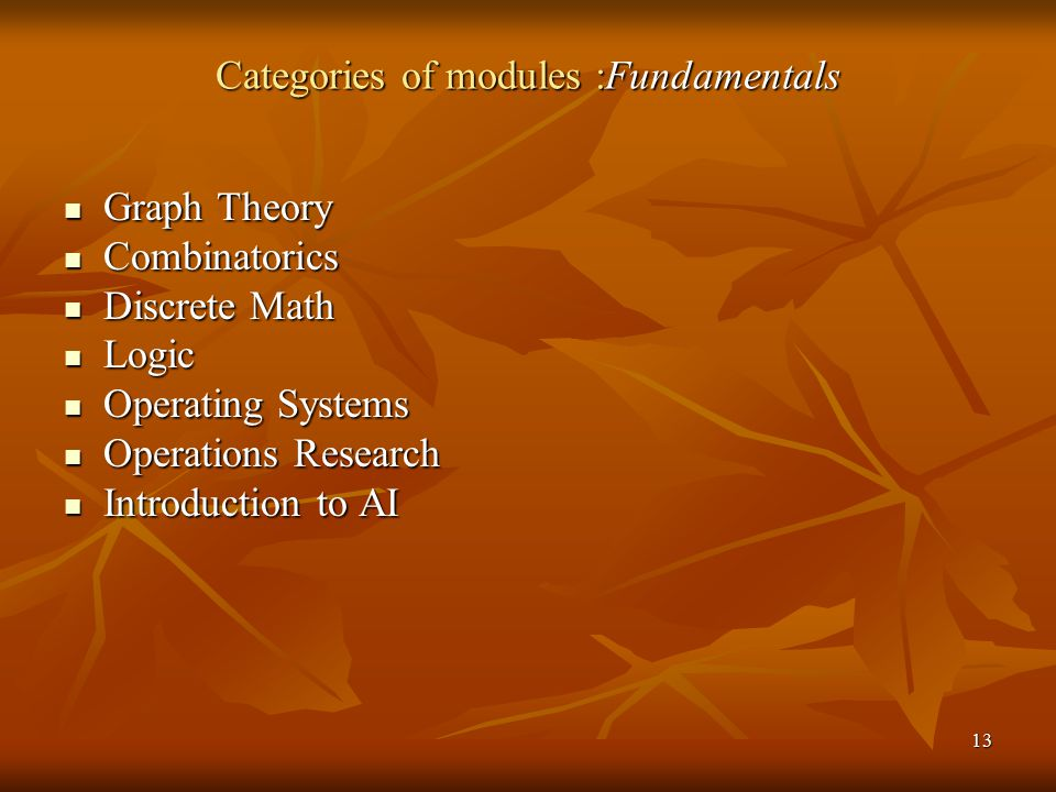 Categories of modules :Fundamentals