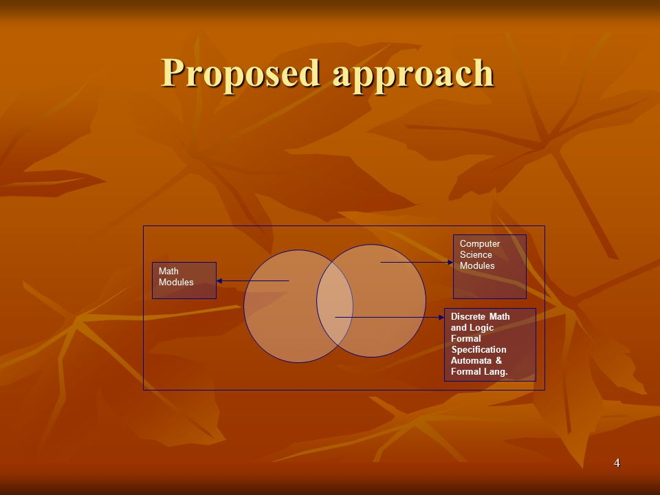 Proposed approach Computer Science Math Modules