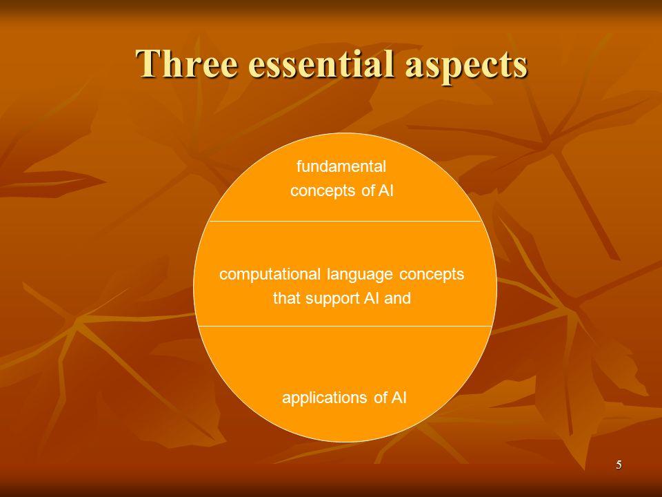 essential discrete mathematics for computer science pdf