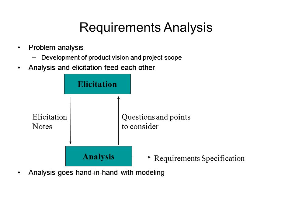 Requirements Analysis And Specification  Ppt Download