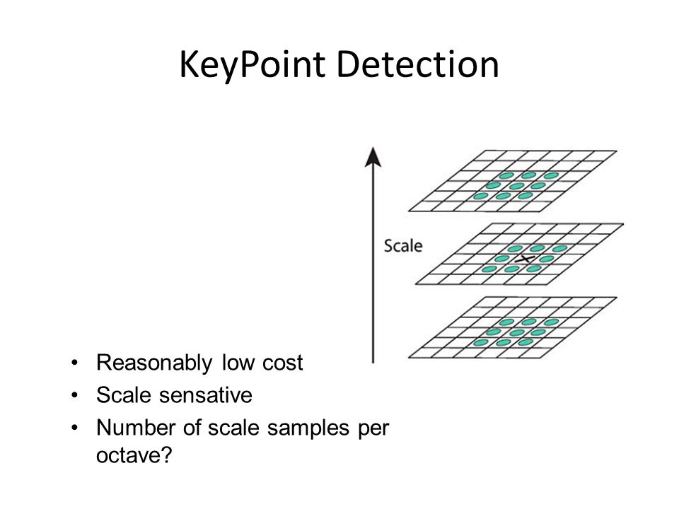 KeyPoint Detection Reasonably low cost Scale sensative