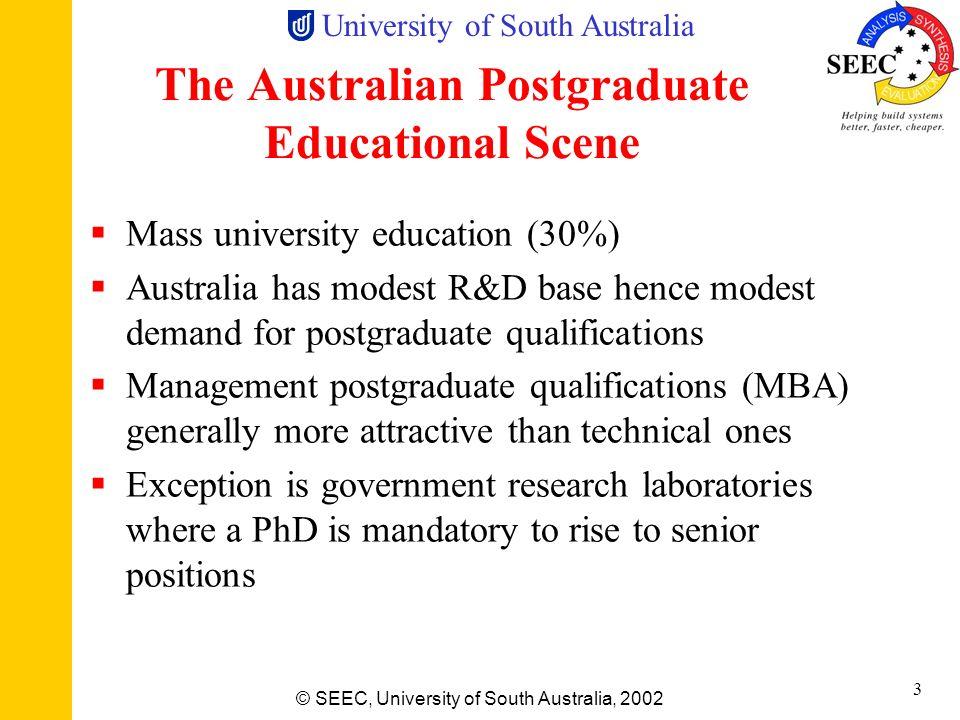 The Australian Postgraduate Educational Scene