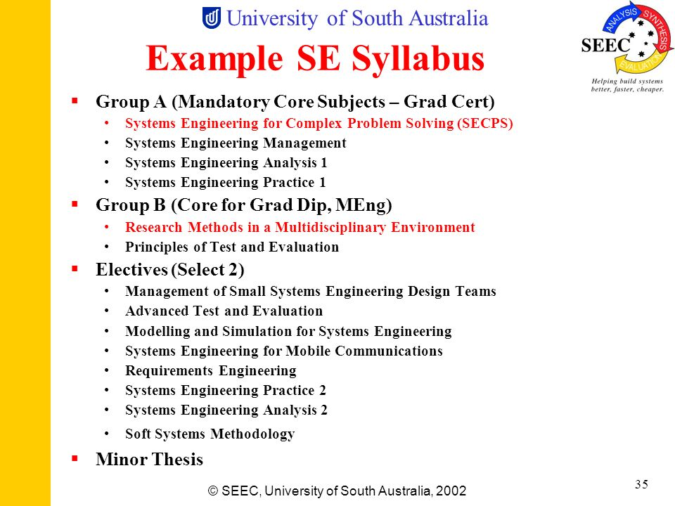 Example SE Syllabus Group A (Mandatory Core Subjects – Grad Cert)