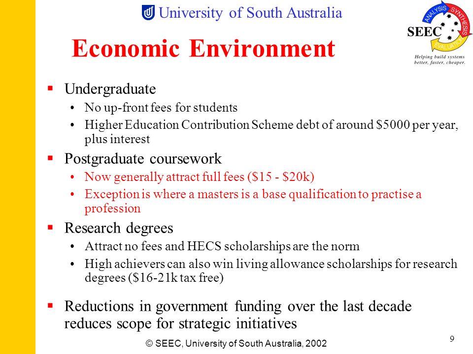 Economic Environment Undergraduate Postgraduate coursework
