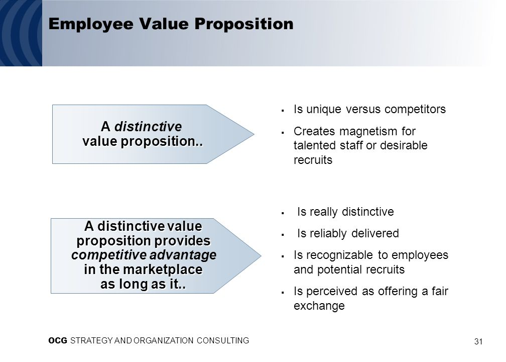 value proposition for consulting This time, i've used it to describe the value i offer my clients as a b2b strategic  marketing consultant (below the value proposition formula.