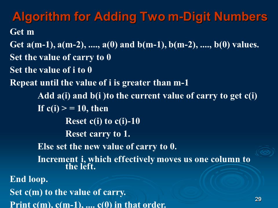 Algorithm for Adding Two m-Digit Numbers