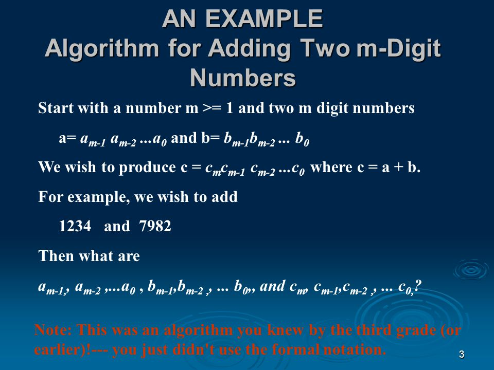 AN EXAMPLE Algorithm for Adding Two m-Digit Numbers