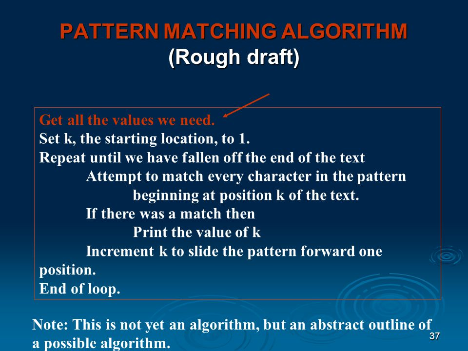 PATTERN MATCHING ALGORITHM (Rough draft)
