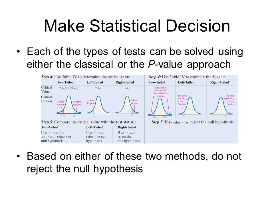 statistical inferences based on two samples This is an internet-based probability and statistics e-book  these include conditional probability, statistical independence,  inferences from two samples.