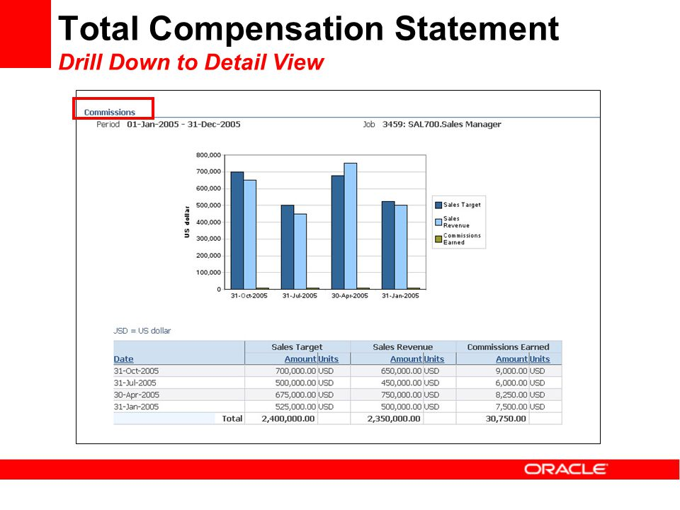 compensation summary template - e business suite what s new in release ppt download