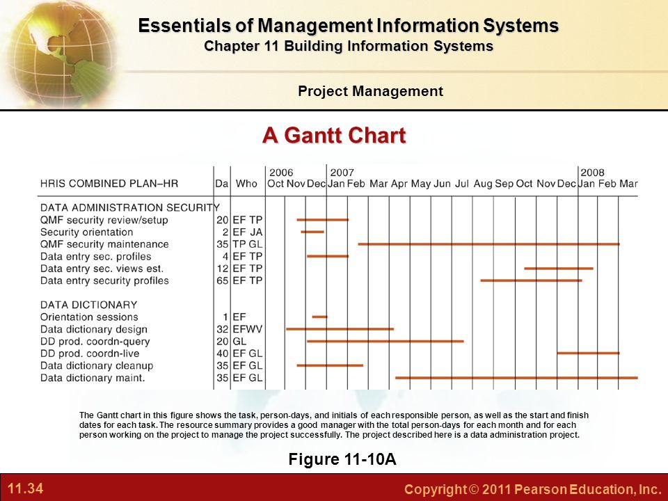 gantt chart enrollment system Because teamgantt is an online gantt chart software solution, you can invite co-workers, clients, and teammates to work on projects with you in real-time everyone can view and edit the gantt chart permissions can be set to restrict editing for each user.