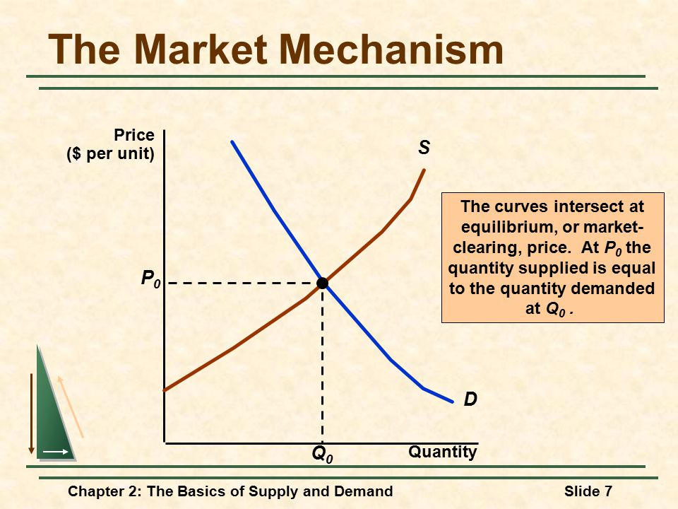 supply and demand and marks Example final exam : demand and supply (9 marks) v explain what has happened to the new market demand and supply curves.