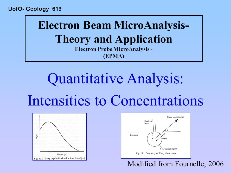 Quantitative Analysis: Intensities To Concentrations - Ppt Video