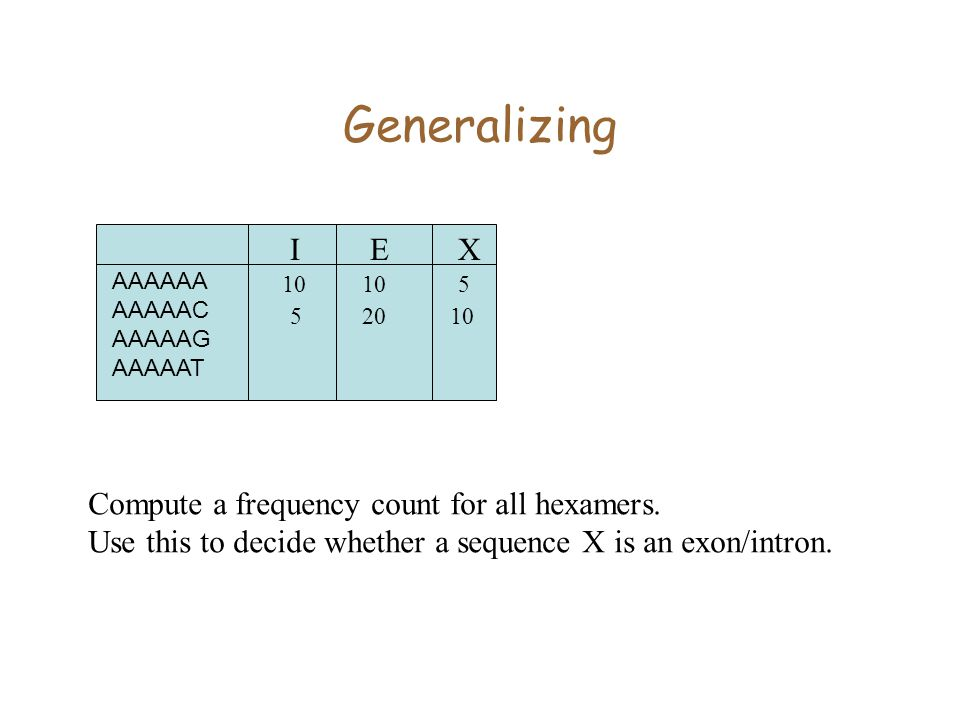 Generalizing I E X Compute a frequency count for all hexamers.