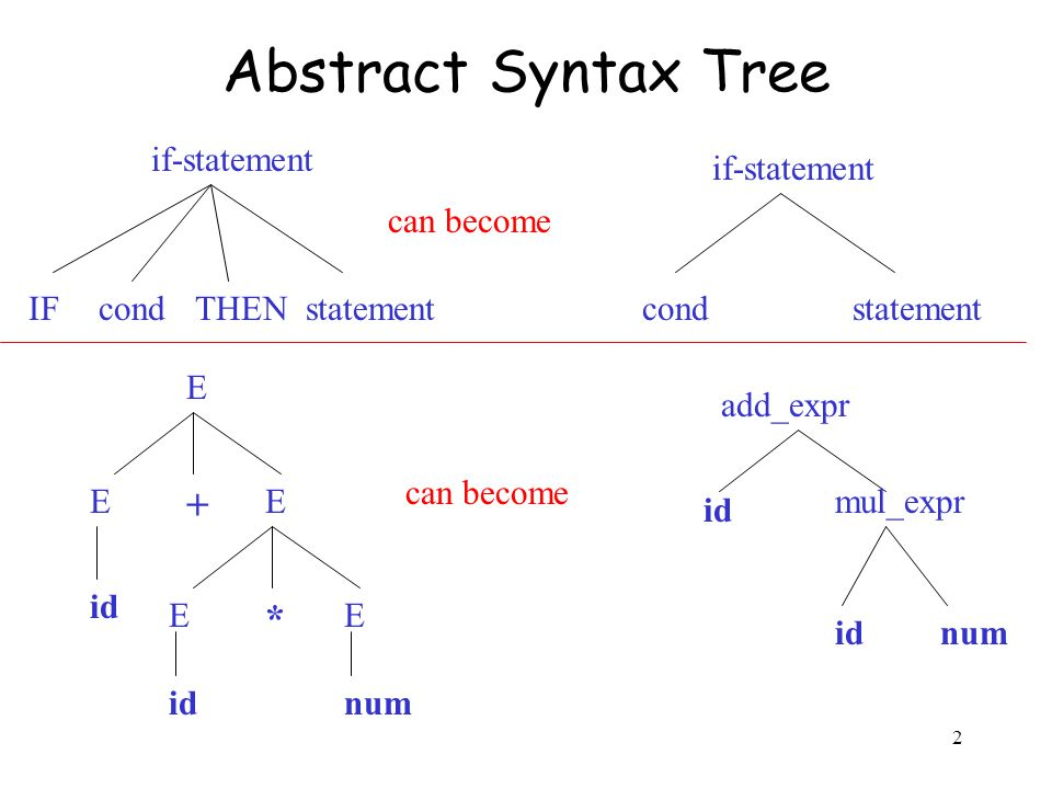 syntax diagram examples   best free home design idea syntax tree diagram examples pdf Syntax Tree