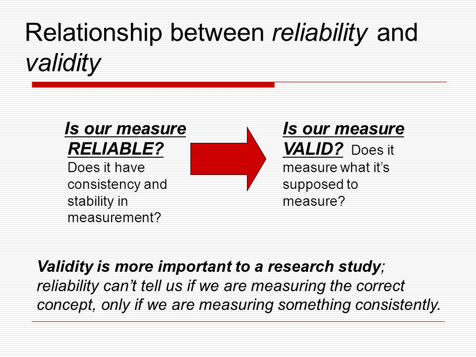 thesis reliability and validity Reliability, like validity, is a way of assessing the quality of the measurement  procedure used to collect data in a dissertation in order for the results from a  study.