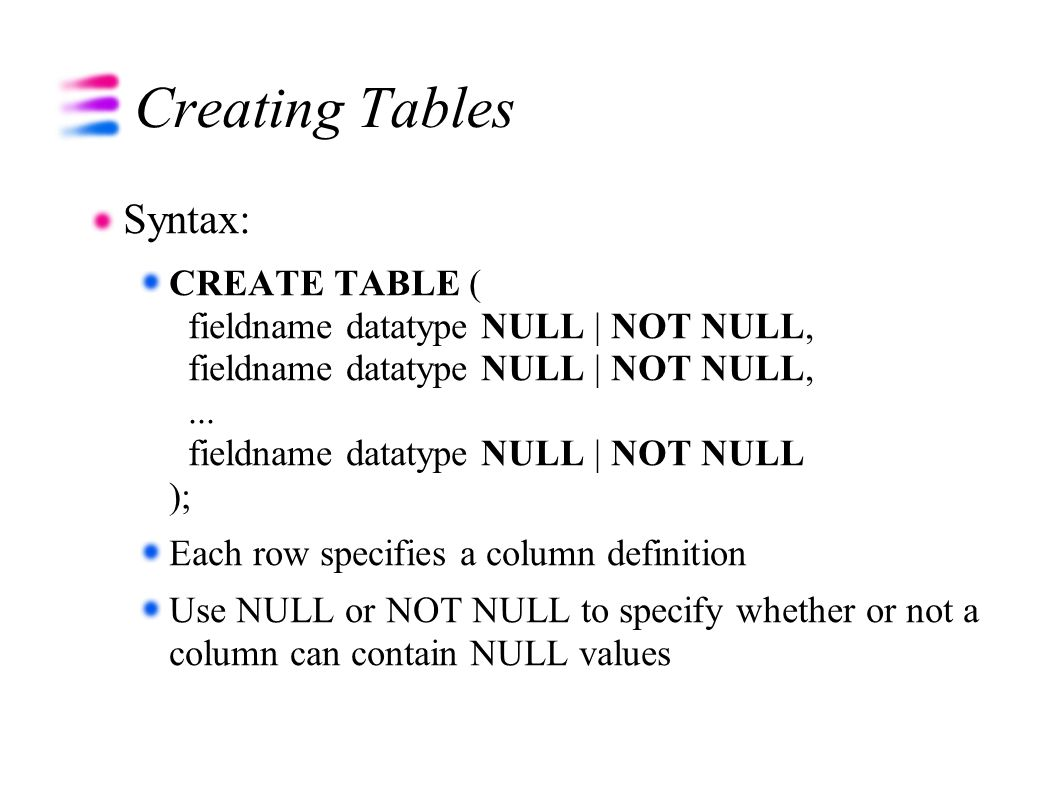 Using relational databases and sql ppt download 5 creating tables syntax baditri Image collections
