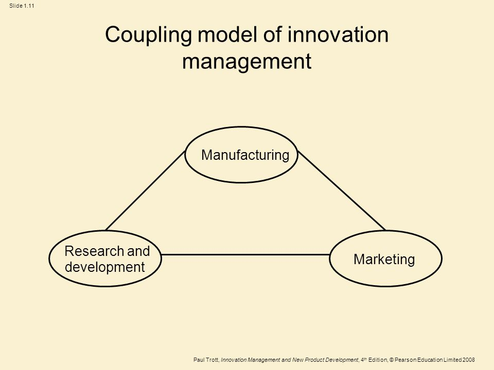 importance of technological innovation pdf