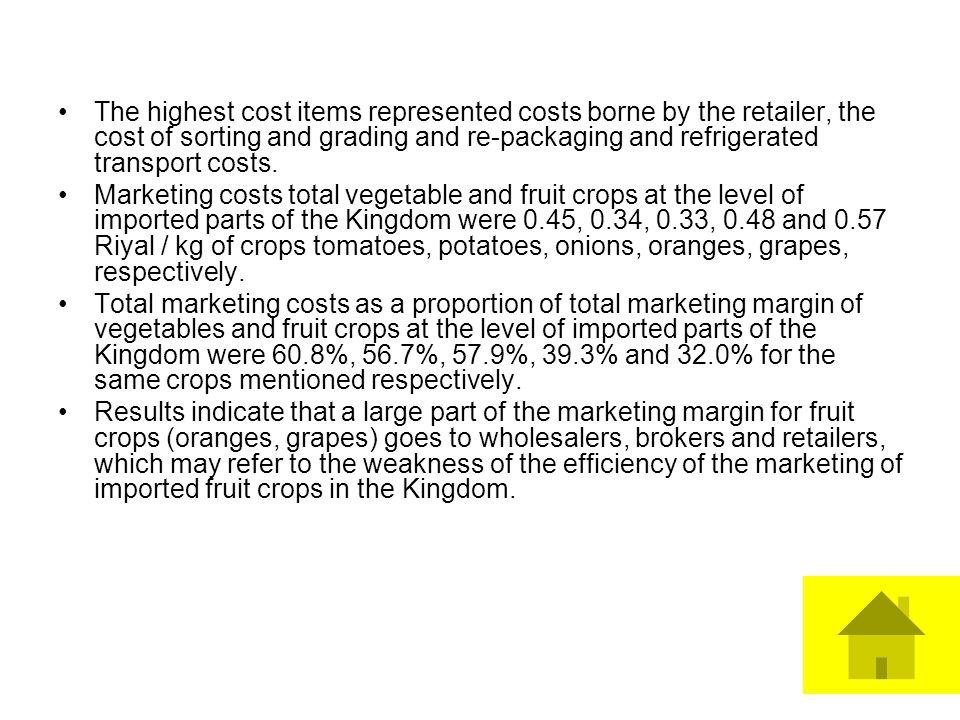 grapes wholesale price