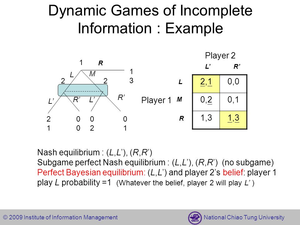 Lecture Note II- 4 Dynamic Games of Incomplete Information - ppt ...
