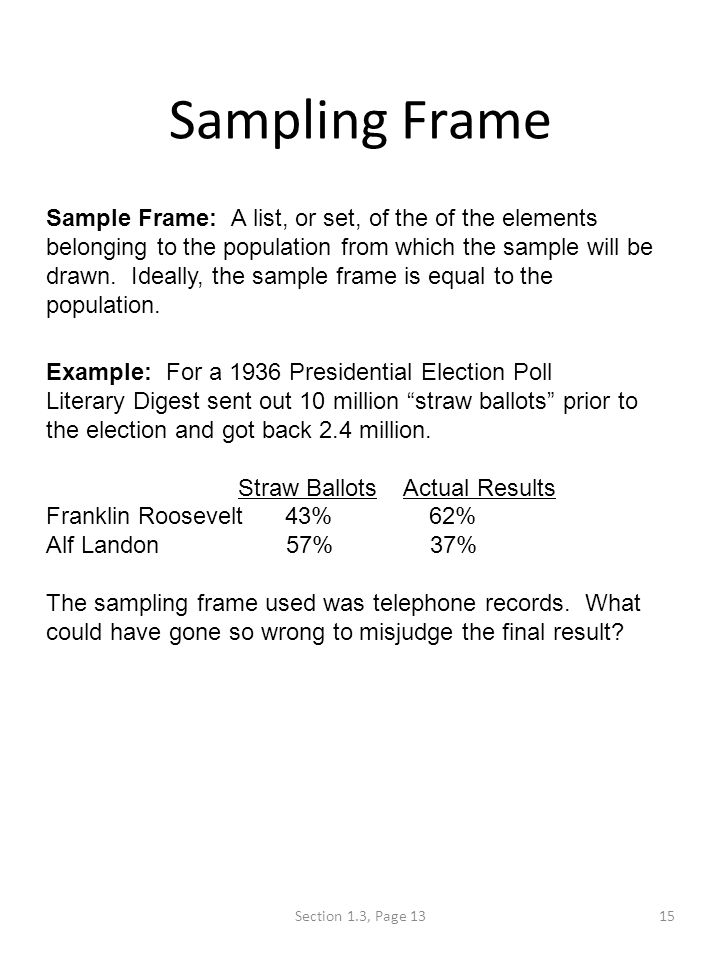 sampling frame The early part of the chapter outlines the probabilistic sampling methods these include simple random sampling, systematic sampling, stratified sampling and cluster sampling thereafter, the principal non-probability method, quota sampling, is explained and its strengths and weaknesses outlined .