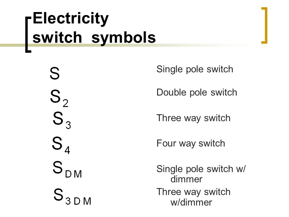 ELECTRICITY For Kitchens Baths Ppt Video Online Download - Three Way Switch Double Pole