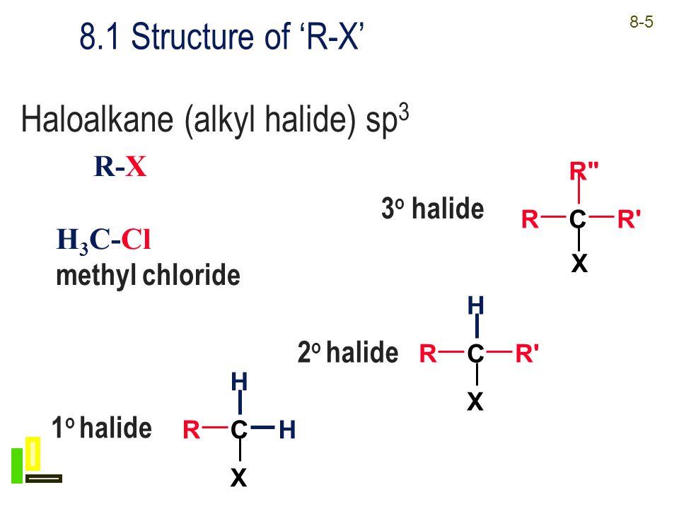 Alkyl Halides Amp Radical Rx S Ppt Download