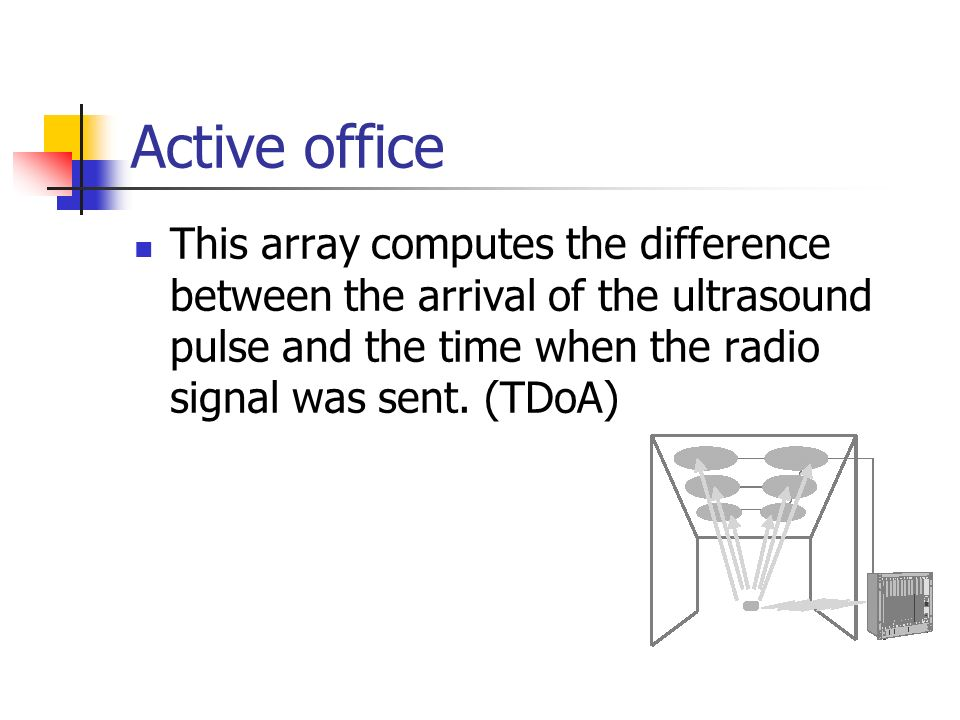 Active office This array computes the difference between the arrival of the ultrasound pulse and the time when the radio signal was sent.