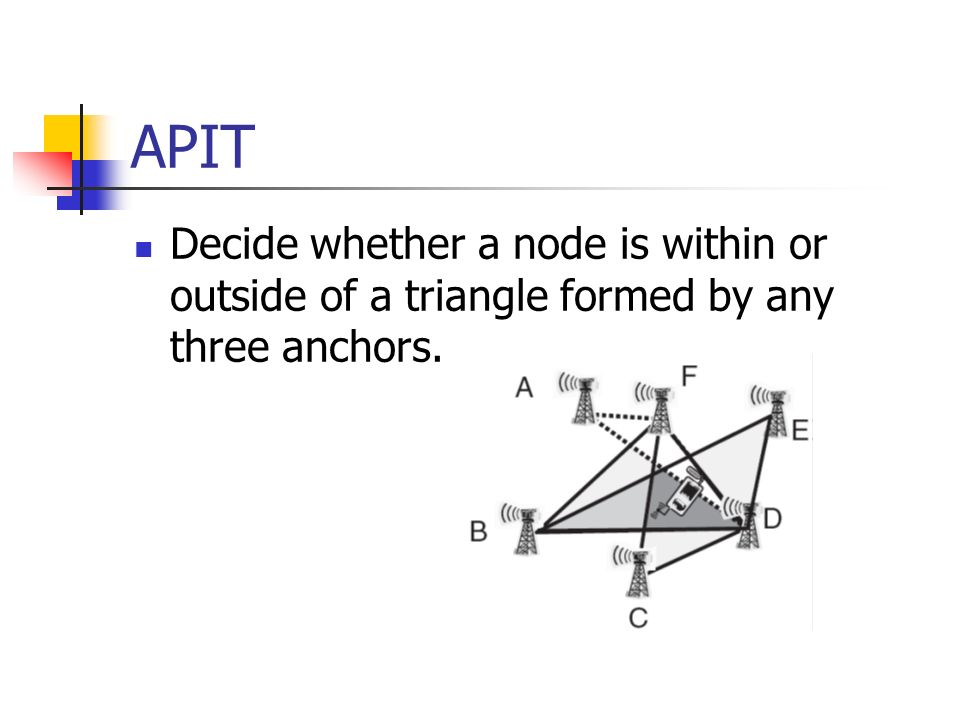 APIT Decide whether a node is within or outside of a triangle formed by any three anchors.