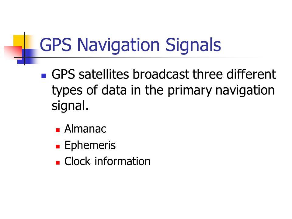 GPS Navigation Signals
