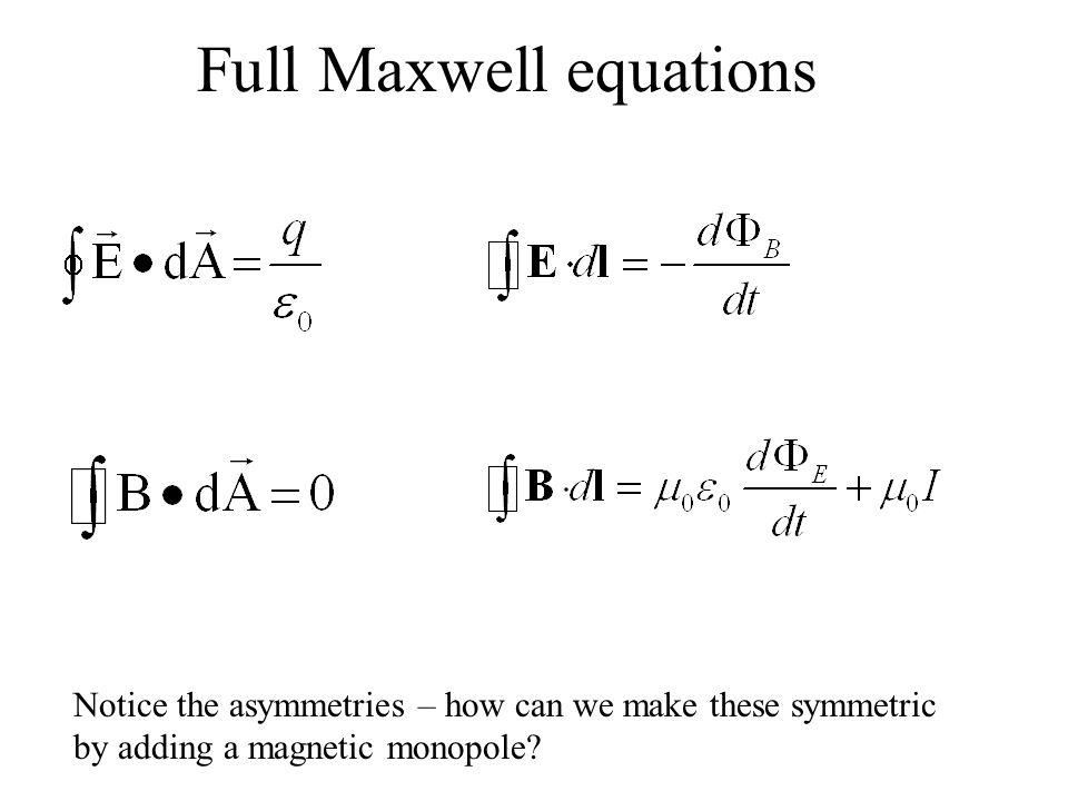 Full Maxwell equations