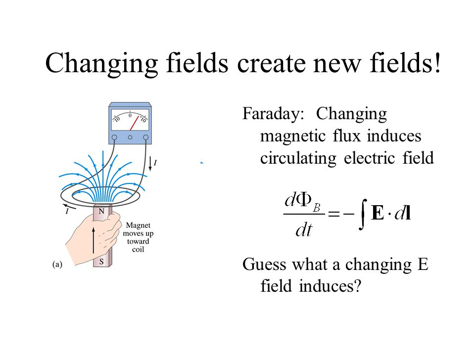 Changing fields create new fields!