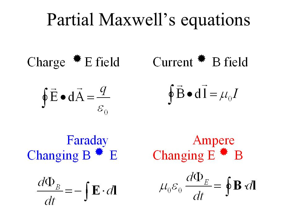 Partial Maxwell's equations