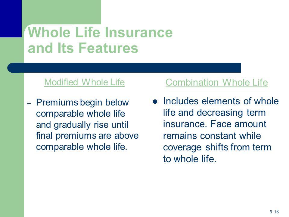 Decreasing Insurance Life Term