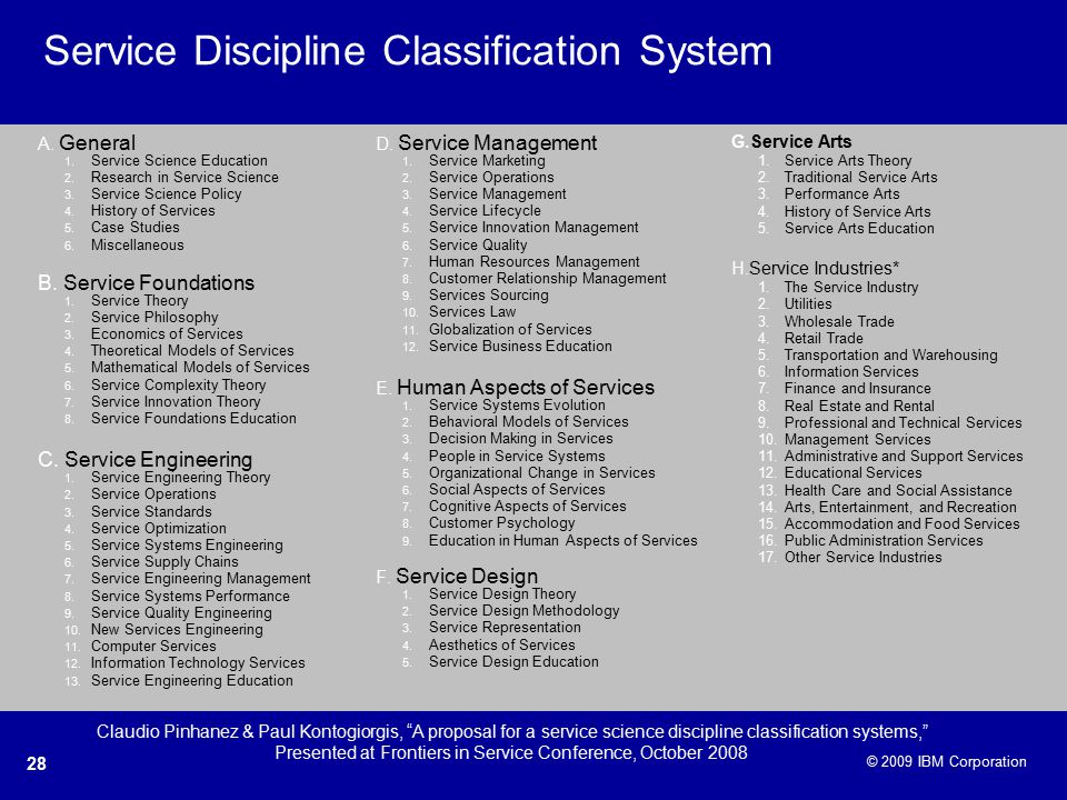 Management and engineering ppt download service discipline classification system fandeluxe Choice Image