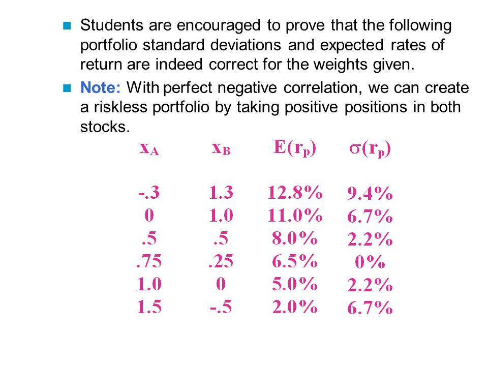 how to calculate expected rate of return on a portfolio