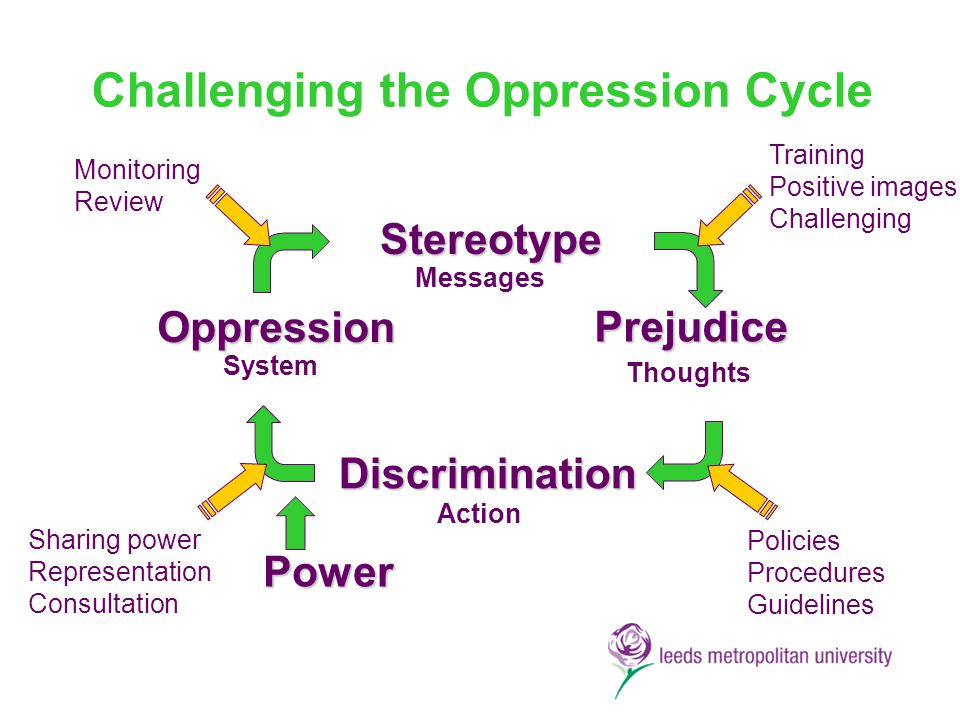 three ways of challenging discrimination Dealing with discrimination  three days later,  there are many ways that discrimination can manifest itself in the workplace.