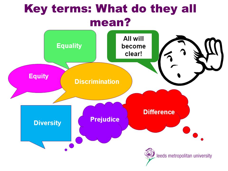 key terminology for diversity issues Glossary of leadership definitions and identify key issues and organizations whose willing support is needed to accomplish race, ethnic origin, physical abilities, religious belief, sexual orientation, and other perceived differences diversity differs from affirmative.