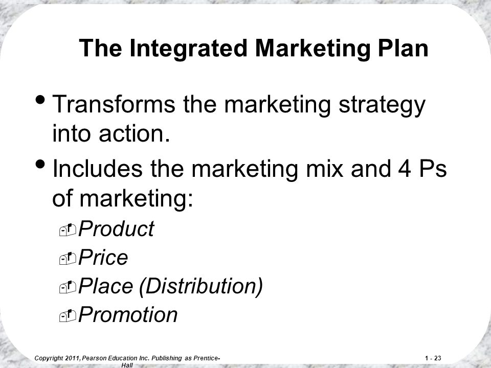The Integrated Marketing Plan