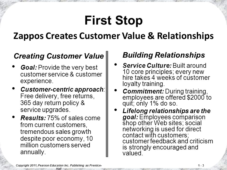 First Stop Zappos Creates Customer Value & Relationships