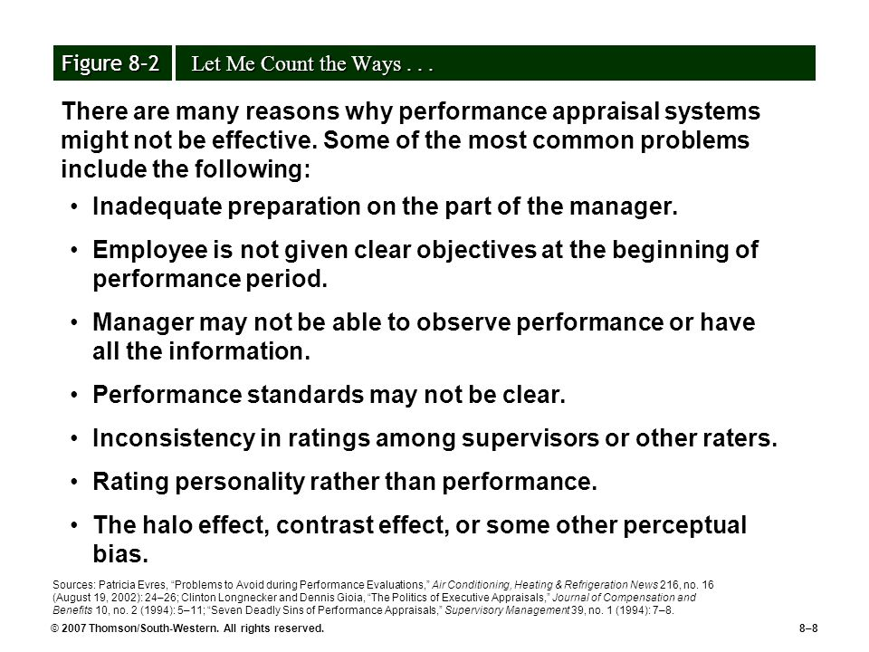 politics of performance appraisal Advertisements: performance appraisal: objectives, methods, an other details a merit rating, performance appraisal, employee appraisal, performance review, or (career) development discussion is a method by which the job performance of an employee is evaluated (generally in terms of quality, quantity, cost, and time) by the.