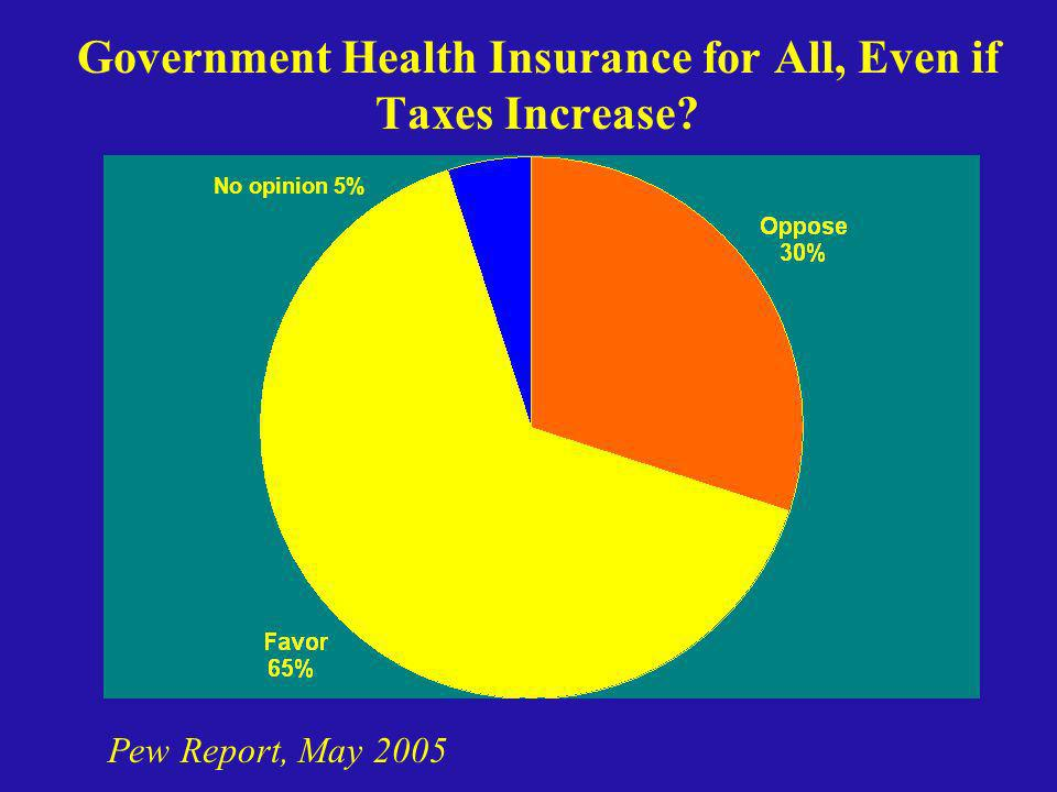 Government Health Insurance for All, Even if Taxes Increase