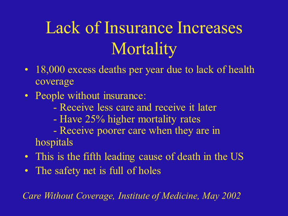 Lack of Insurance Increases Mortality