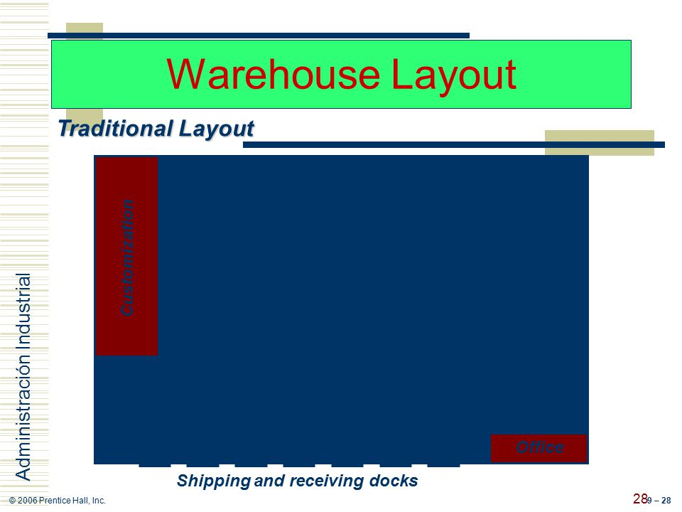 Chapter 9 layout strategy ppt video online download for Warehouse racking layout software free